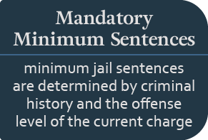 mandatory minimum sentencing pros and cons Eric sterling was counsel to the us house committee on the judiciary, 1979-1989 and participated in the passage of the mandatory minimum sentencing laws.